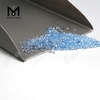Stock Price Round 1.5mm Sky Blue Nano Gems