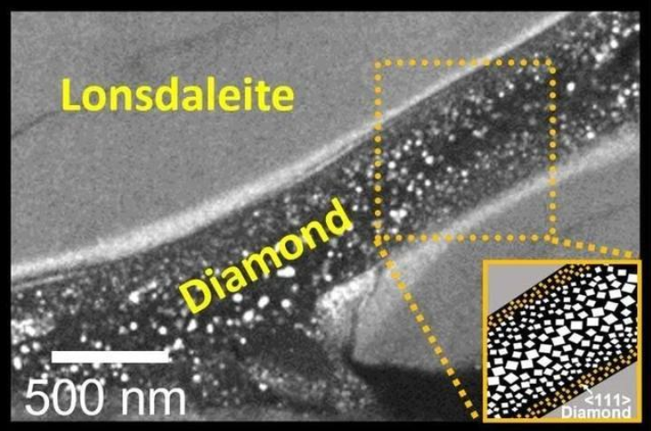 "Scientists achieve made diamonds in the laboratory"" in just a few minutes"